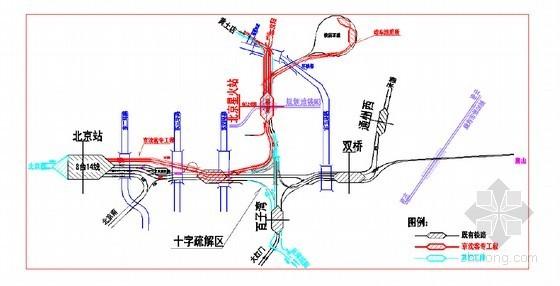 北京至沈阳铁路客运专线环境影响详细报告书(176页)