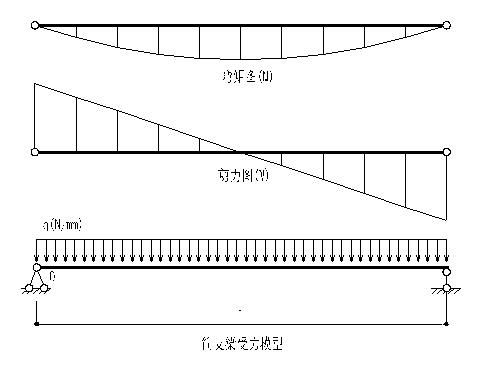 美术馆设计模型资料下载-[沈阳]美术馆幕墙工程全隐框玻璃幕墙设计计算书