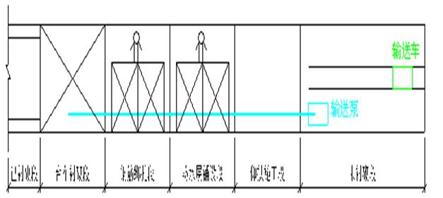 水库引水工程输水隧洞工程施工组织设计_2