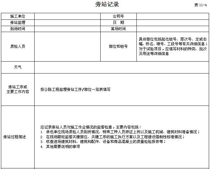 [四川]公路水运工程质量安全监理工作标准化指南(附多图)_7