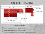 外墙装饰工程标准做法培训(102页)