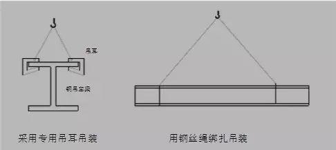 钢结构吊装施工方案_8