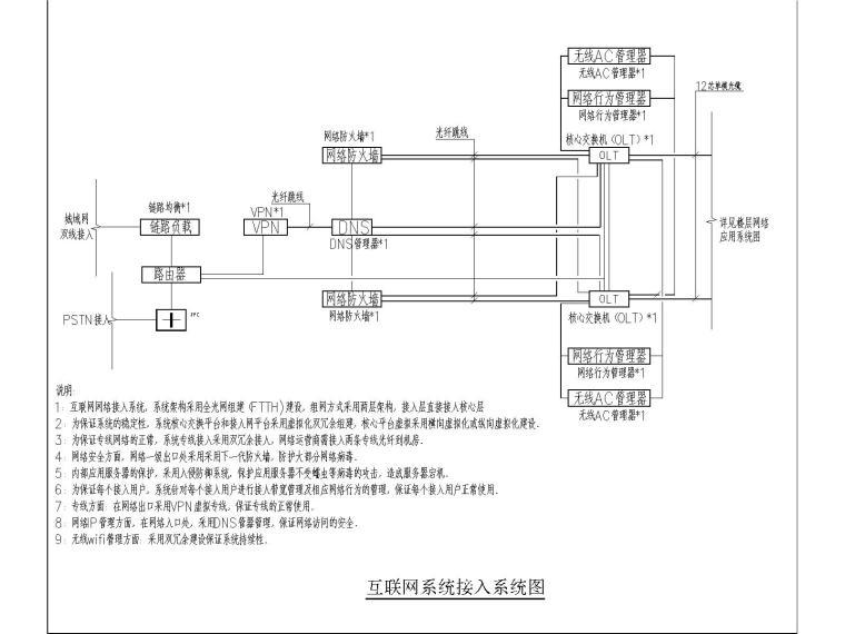 [贵州]遵义市综合应急救援基地建设项目119指挥中心及培训基地设计(附17张材料清单和多张系统图)