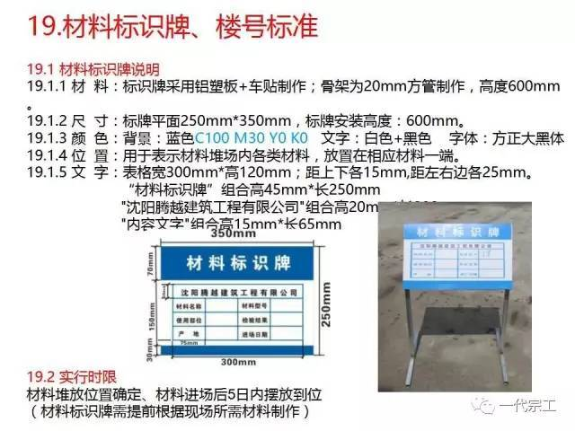 工程安全文明标准化施工图文讲解,谁整理的,太强大了!_37
