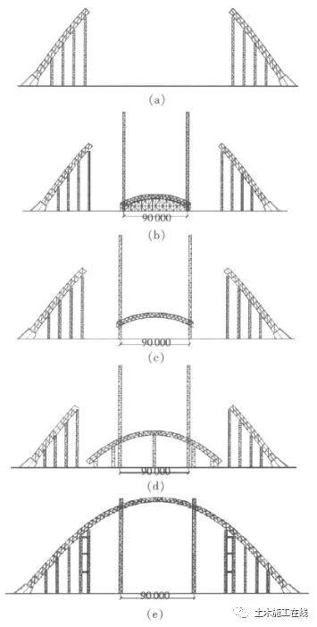 建筑业10项新技术之钢结构滑移、顶(提)升施工技术_11