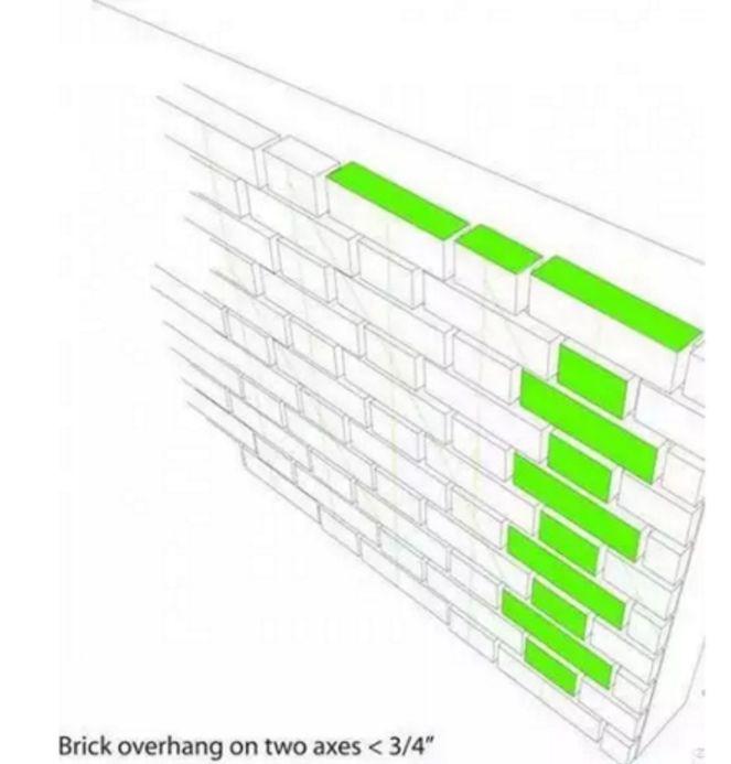 BIM在建筑表皮设计中的应用_5