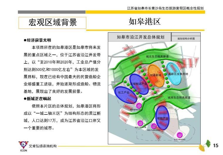 江苏如皋长青沙岛生态旅游度假区概念性规划