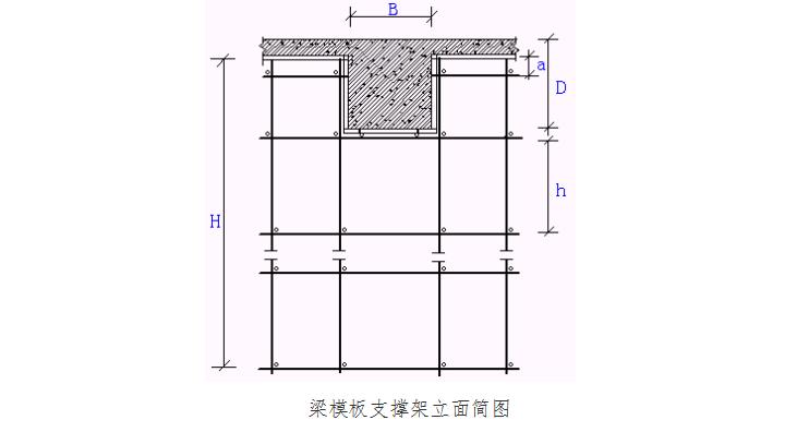 独立杯口基础和独立基础施工组织设计方案