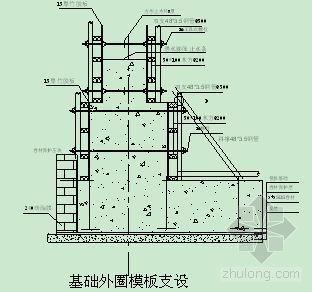 内蒙某电力调度大楼模板施工方案(木胶板 计算书)