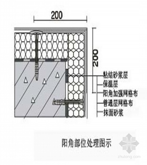 建筑工程防火酚醛板外墙外保温系统施工方案(节点构造图)-门窗洞口网格布加强图