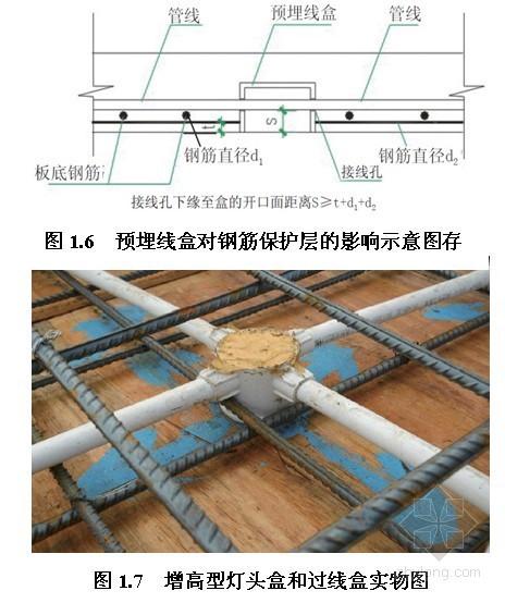 [广东]东莞市住宅工程质量通病防治手册(多图)