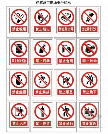 建筑工程施工现场常用安全标示