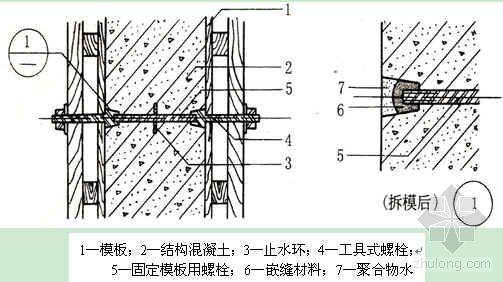 武汉某高层住宅工程防水施工方案(聚氨脂、APP、JS防水涂料)