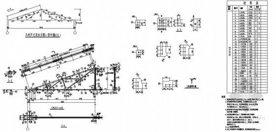 某10米跨三角形钢屋架构造详图