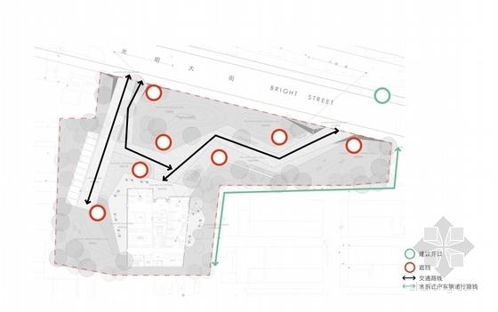 [深圳]绿色生态现代简约风格售楼中心景观概念设计(原创)-方案三路线分析图