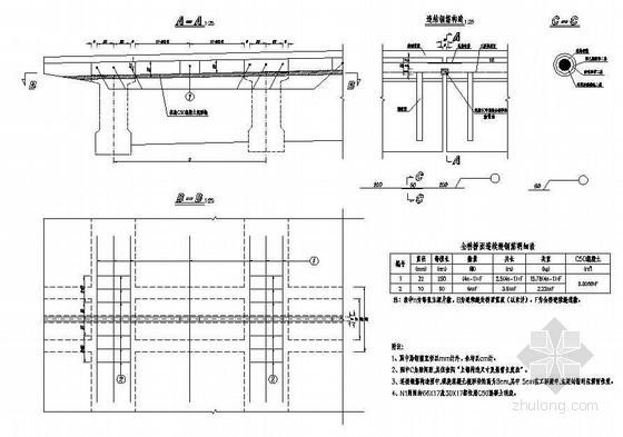 20m工形组合梁上部桥面连续构造节点详图设计