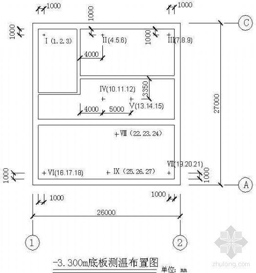 浙江省某核电工程柴油发电机厂房施工组织设计(技术标)