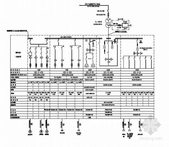 矿井660V变电所变配电系统图2