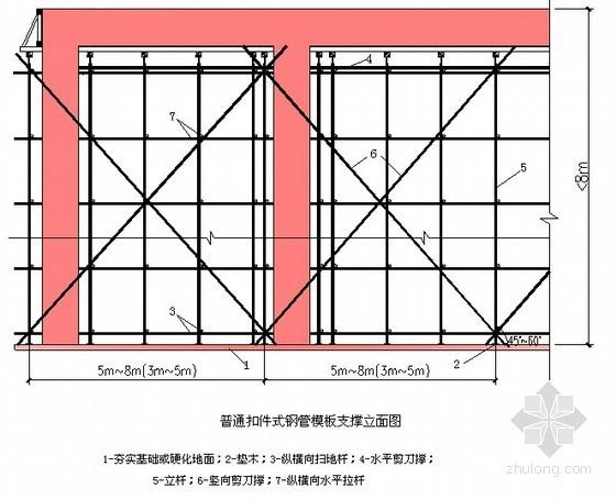 建筑工程常用模板及模板支撑体系安装做法图集