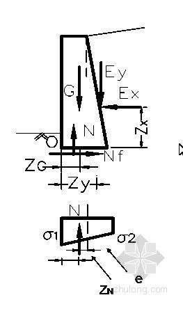 路基边坡稳定性验算及挡土墙设计计算