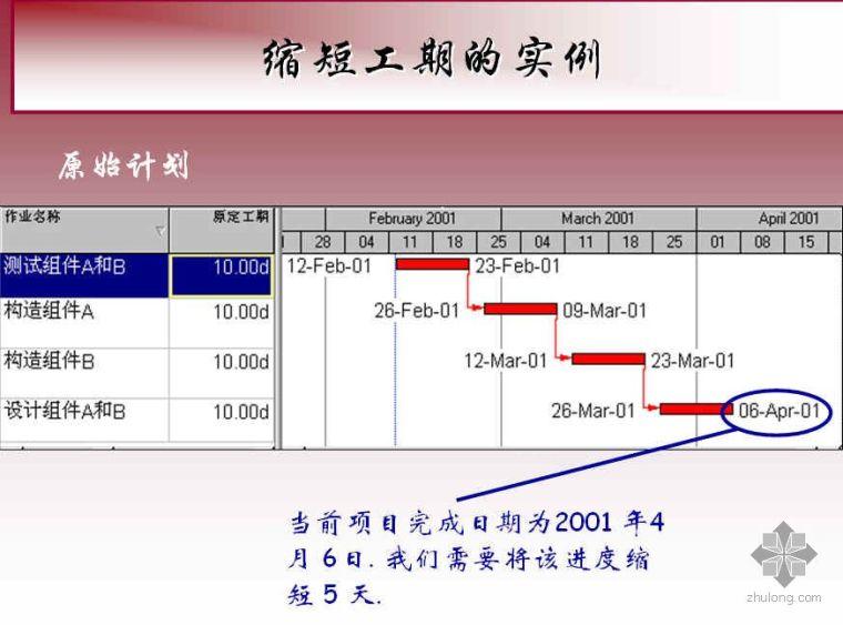 用P3e来进行项目计划的编制与控制(PPT)