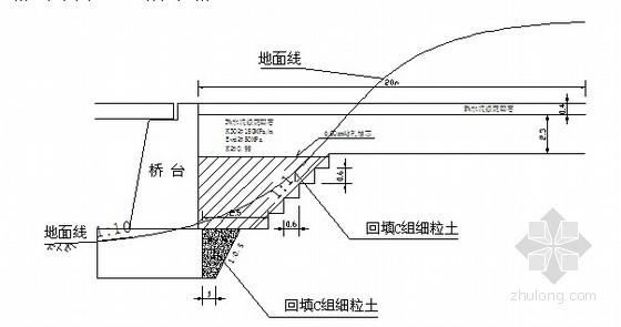 [福建]铁路工程桥梁过渡段技术交底(中铁)