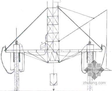 郑州某120m烟囱施工方案(筒体结构 滑模)