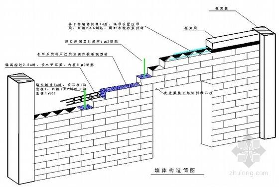 型钢组合框剪结构住宅楼二次结构施工方案(MS薄壁密实填充砌块)