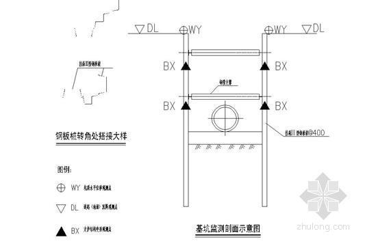 [广东]污水管网深基坑开挖支护施工方案(专家论证)
