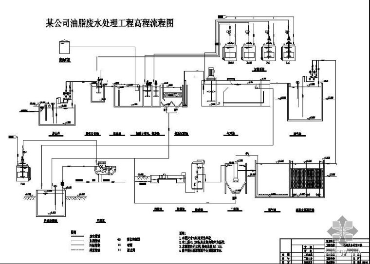 uasb工艺污水处理厂高程图资料下载-油脂废水处理工艺高程流程图