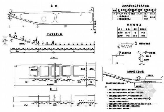 674m全漂浮体系斜拉桥主桥主梁斜腹板预应力钢束构造节点详图设计