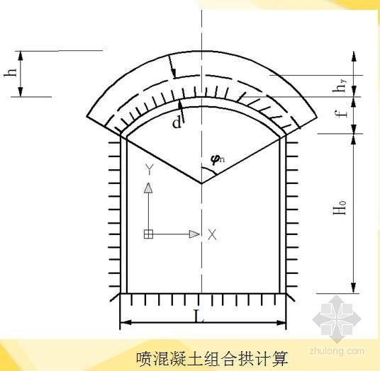 硐室喷锚支护设计及计算实例