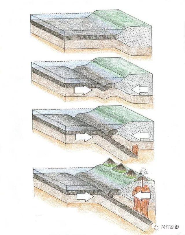 史上最经典、最实用的20张地质学图!_19