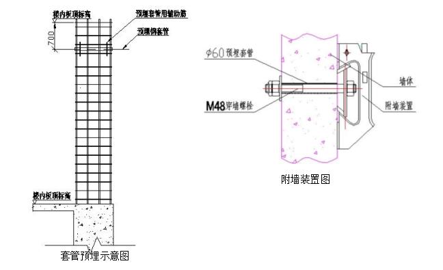 广场中楼核芯筒工程液压爬模爬架施工组织设计(共60页)