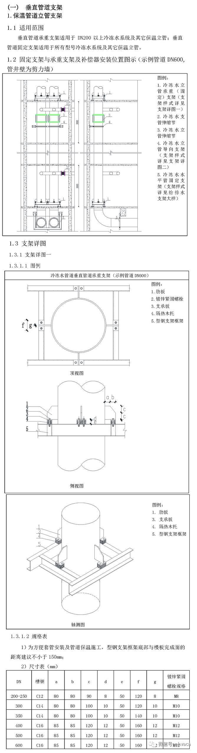 暖通空调施工工艺标准图集(53张图)
