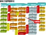 [最新]房地产住宅批量精装修工程管理培训讲解(图文并茂)