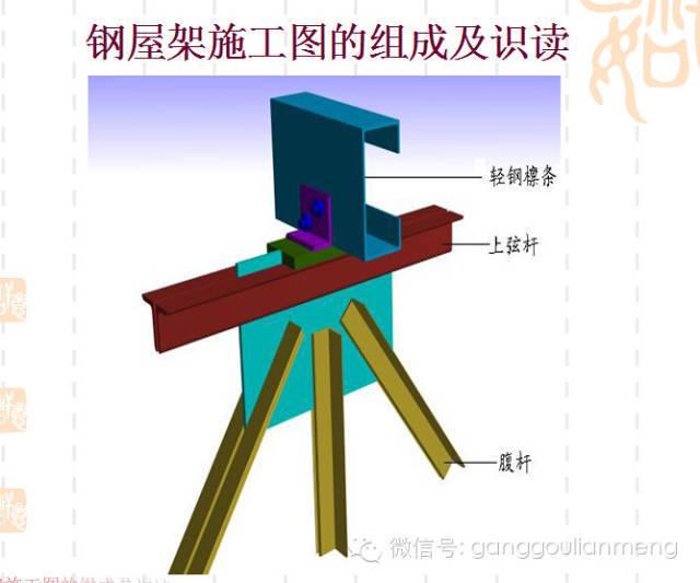 钢结构施工图的识读_26