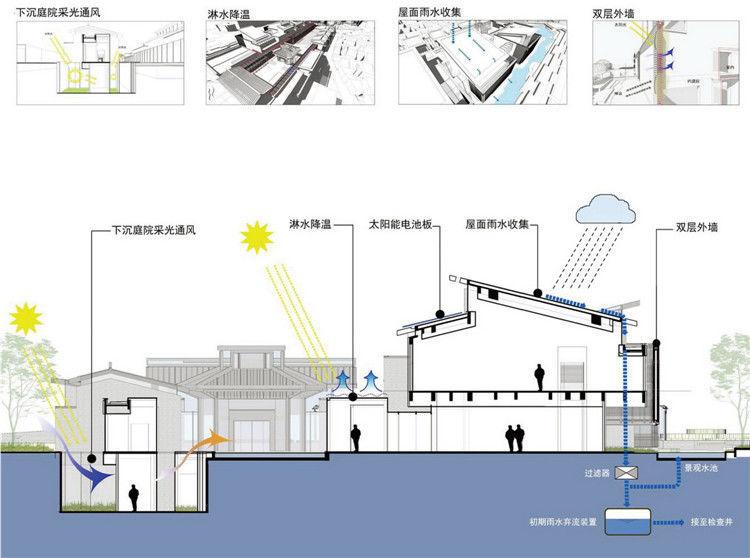 泰州(中国)科学发展观展示中心_13