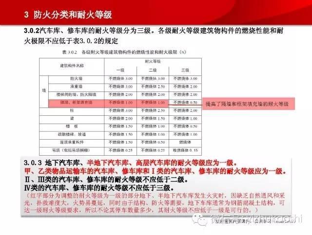 汽车库设计防火规范新旧对比_5