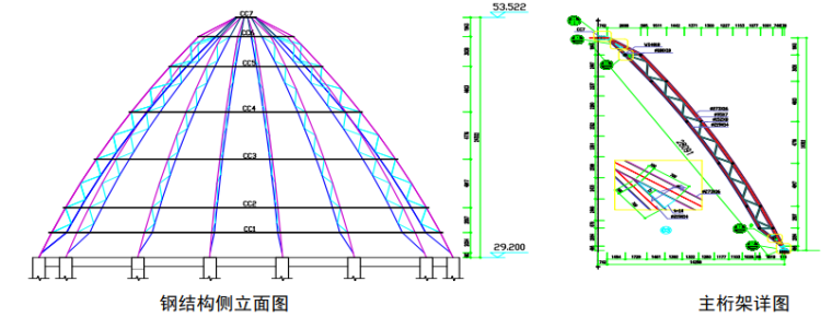 高空大跨度钢结构穹顶安装质量控制