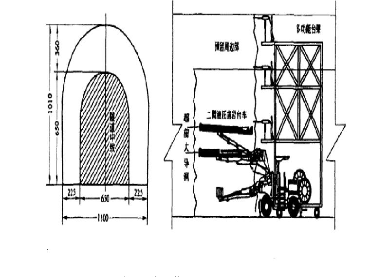 国内外长大隧道施工技术的综述与展望_1