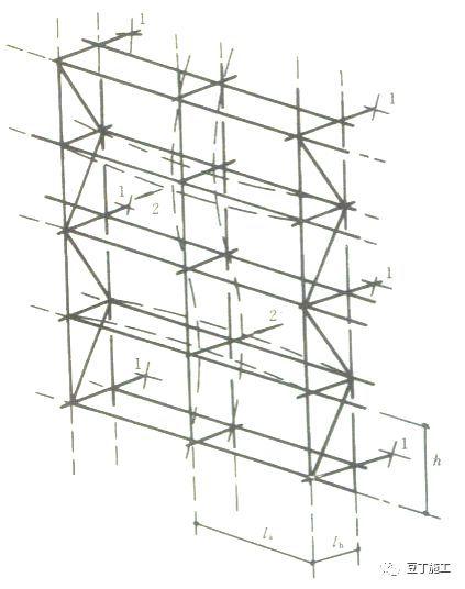扣件式钢管脚手架设计计算_11