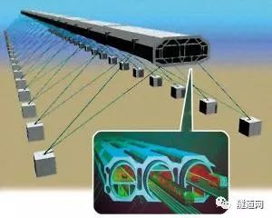悬浮隧道再成业内热点,各国争相研究相关技术_2