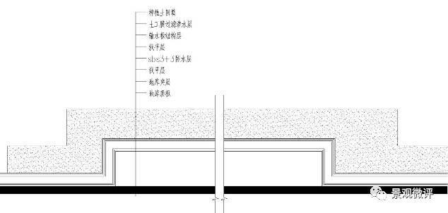 园林景观设计标准——地产居住区_52
