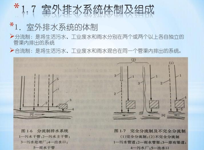 给排水系统基础知识(152页)_9