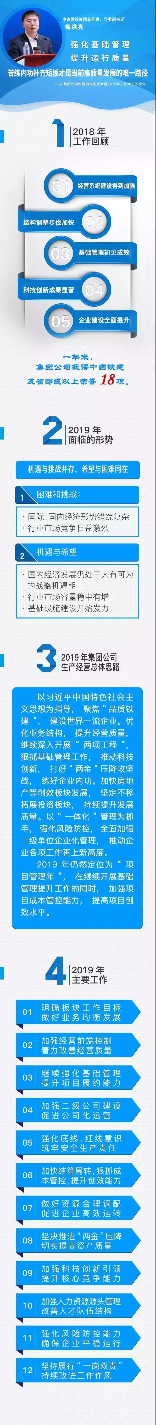 一图读懂中铁建2019如何发展_3