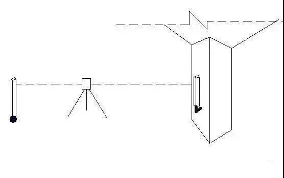 建筑物放线、基础施工放线、主体施工放线_15