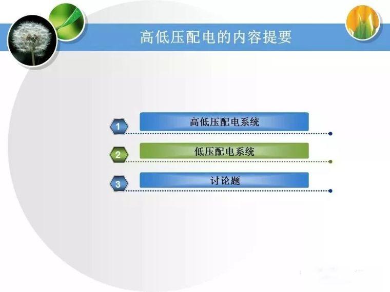 20kv配电所设计资料下载-高低压配电系统基础知识(值得收藏)