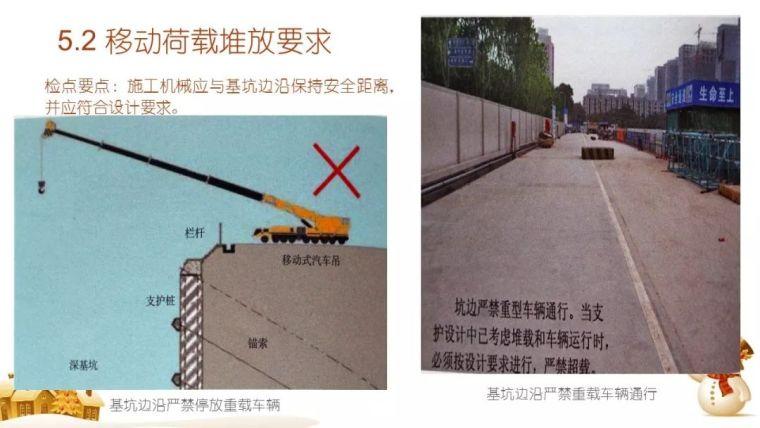 危大工程专题:基坑作业全过程安全检查要点PPT_32