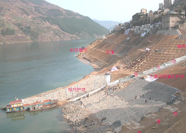 滑坡与塌岸治理工程施工监理质量控制要点(PPT)
